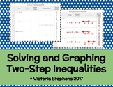 Solving and Graphing Two-Step Inequalities