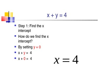 Solving and Graphing X and Y Intercepts