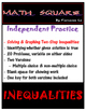 Solving and Graphing Two Step Inequalities Independent Practice