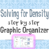 Solving for Density Graphic Organizer