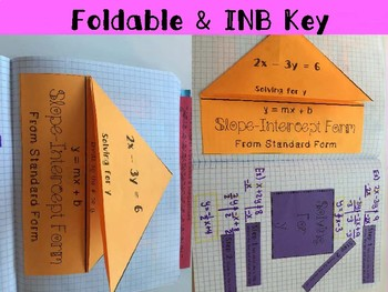 Solving for y (Slope-Intercept Form) foldable, INB, Practice, Exit