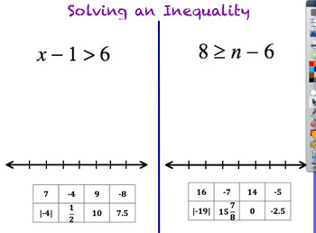 Solving one step inequalities through addition and subtraction