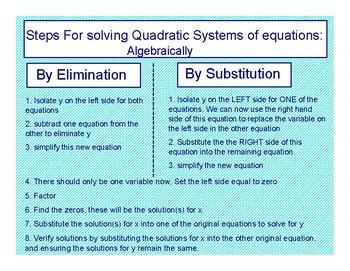 Solving systems of Quadratic Equations