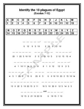 """Secret Code - Based on the """"Ten Plagues"""" Exodus 7-12 (NKJV) w/TAK"""
