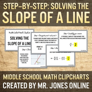 Solving the Slope of a Line: DIY Math Anchor Chart CLIPCHART