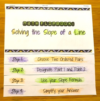 Solving the Slope of a Line Flip Book