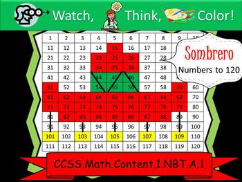 Sombrero Hundreds Chart to 120 - Watch, Think, Color! CCSS.1.NBT.A.1