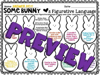 Some Bunny Loves Figurative Language (Easter Literary Device Unit)