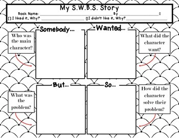 Somebody Wanted But So (SWABS) Comprehension Strategy Handout