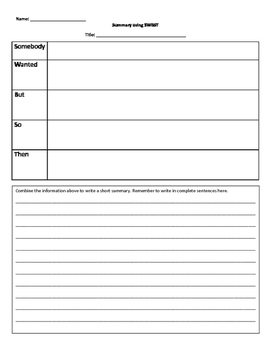 Somebody Wanted But So Then Graphic Organizer