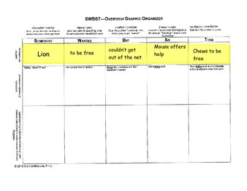 Retell/Summary - SWBST Graphic Organizer with Step by Step Directions