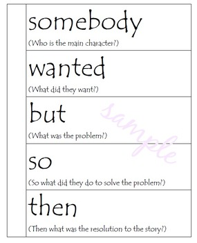 Somebody Wanted But So Then Interactive Notebook Printable