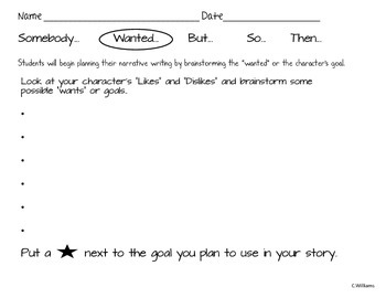 Somebody Wanted But So Then Narrative Writing Graphic Organizer Scaffold
