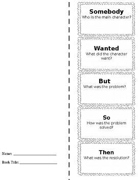 Somebody, Wanted, But, So, Then Summary Graphic Organizer