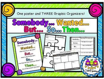 Somebody, Wanted, But, So, Then (Summary Poster and Graphic Organizers)