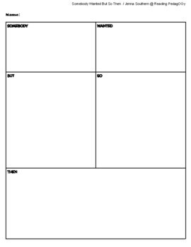 Somebody-Wanted-But-So graphic organizer and data collection chart
