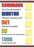 Somebody, Wanted, But, So, Then Anchor Chart