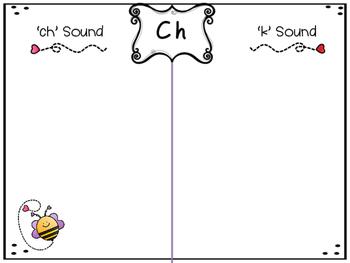 Sometimes 'ch' makes the 'k' Sound