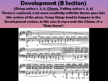 Music in ELA - Sonata Form & Short Stories - Middle School Music Lesson Plan