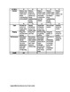 Song Activity Template and Rubric