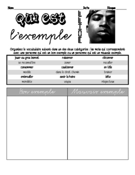 "Song Analysis of ""Qui est l'Exemple"" by Rohff  HUMAN RIGHTS/FAMILYunit"
