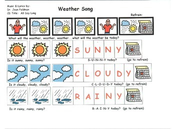 "Song Board - Weather Song/Dr. Jean's CD ""All Day Long"""