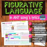 Figurative Language in ANY Song's Lyrics (Distance Learning Supported)