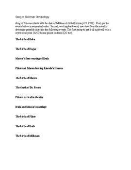 Song of Solomon chronology assignment