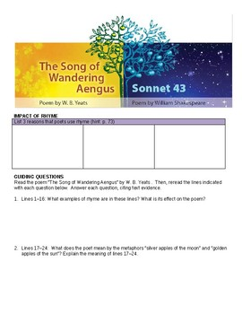 Song of Wandering Aengus/Sonnet 43 Comprehensive Study Guide