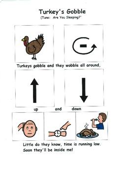 Songboard - Turkey's Gobble