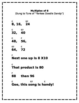 Songs to Teach Multiples of 6s, 7s, and 8s (with guitar chords!)