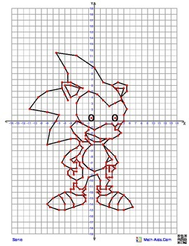 Sonic the Hedgehog Coordinate Graphing Picture