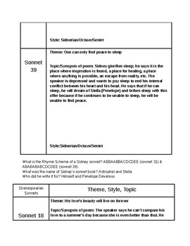 Sonnet Test Review Answer Key