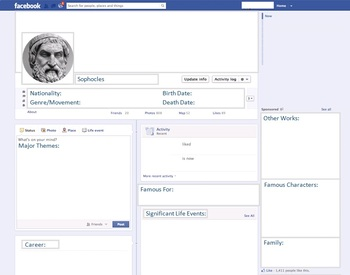 Sophocles - Author Study - Profile and Social Media