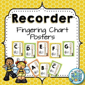 Soprano Recorder Fingering Chart Posters - Busy Bee Kids