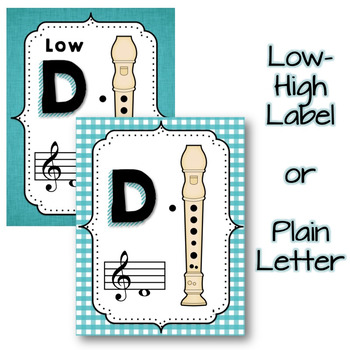 Soprano Recorder Fingering Chart Posters - Teal & Blooms By Sally