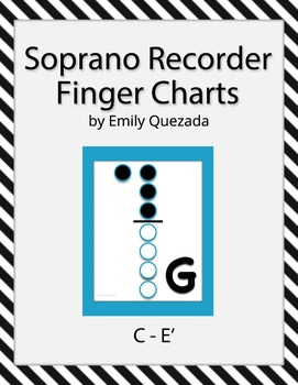 Soprano Recorder Fingering Charts - Colors of the Rainbow