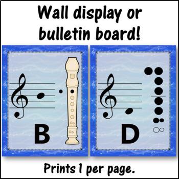 Recorder Fingering Charts for Soprano Recorder Music Room Décor (blue score)