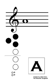 Soprano Recorder Fingering Poster: A