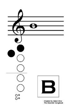 Soprano Recorder Fingering Poster: B