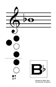 Soprano Recorder Fingering Poster: Bb