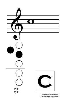 Soprano Recorder Fingering Poster: C