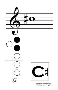 Soprano Recorder Fingering Poster: C#