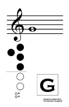 Soprano Recorder Fingering Poster: G