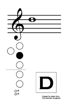 Soprano Recorder Fingering Poster: High D