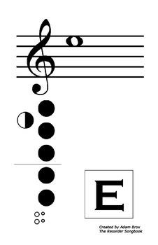 Soprano Recorder Fingering Poster: High E
