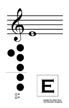 Soprano Recorder Fingering Poster: Low E