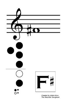 Soprano Recorder Fingering Poster: Low #F