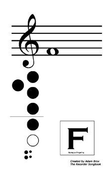 Soprano Recorder Fingering Poster: Low F (Baroque Fingering)