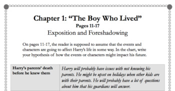 Sorcerer's Stone Chapter 1 Literary Analysis